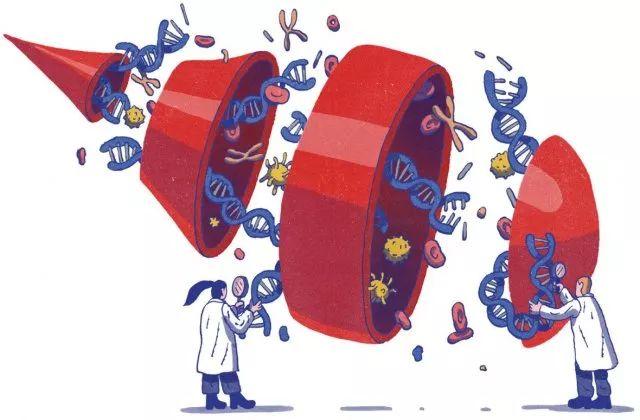 《科学》:癌症早诊重大突破!一次检测能发现八大常见癌症,特异性99%,敏感性最高98%,五位大牛科学家简直帅呆了 | 临床大发现